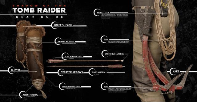 Gear Guide 1.4